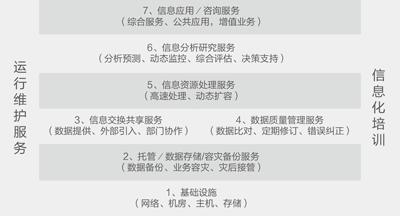 信息化培训02.png