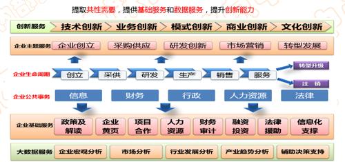 互联网信息运营平台01.png